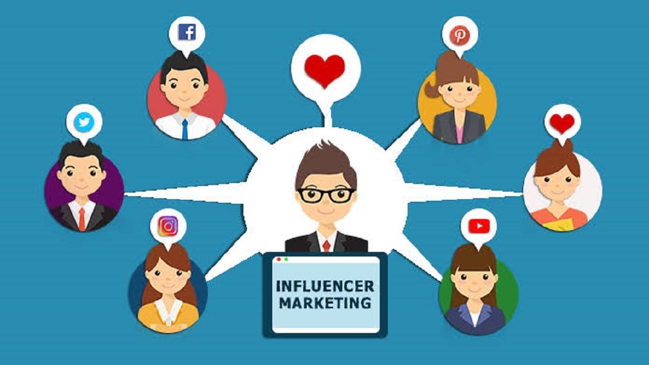 Best Influencer marketing Agency