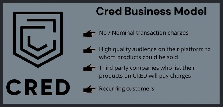 How cred makes profit